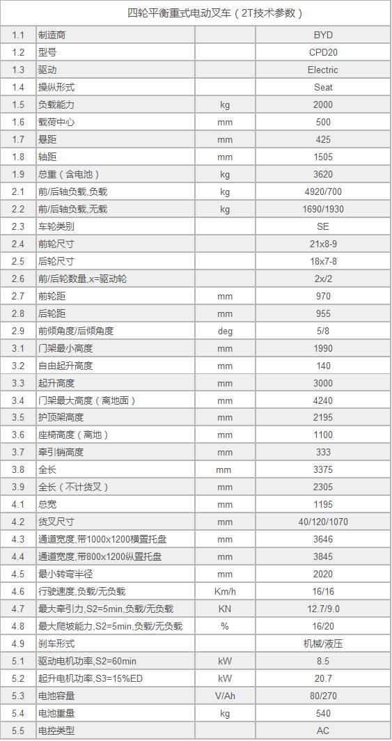 2T比亚迪电动世博娱乐官网参数.png